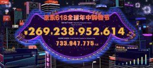【最新】2020年 中国最大のEC商戦 618